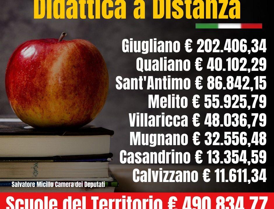 didattica a distanza grafica con mela napoli nord